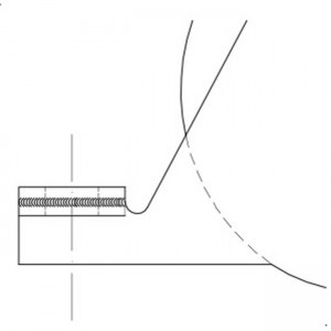 Detalle Polea Encastrar INOX