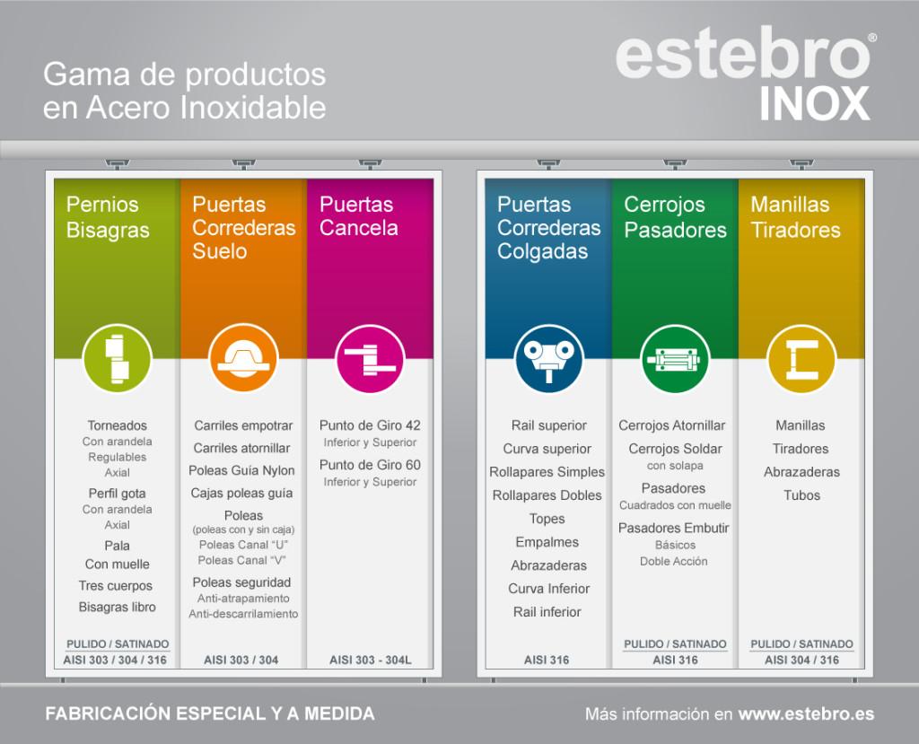 Infografia Gama Herrajes Inoxidables ESTEBRO
