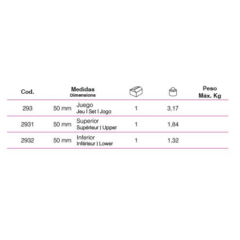 puntos de giro puertas abatibles 50 mm atornillar