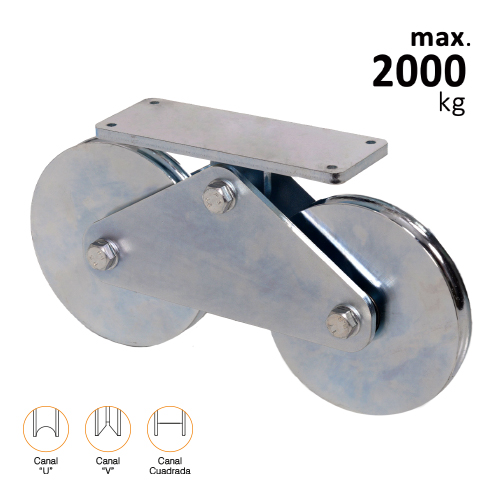 tándem doble 200 mm puertas correderas